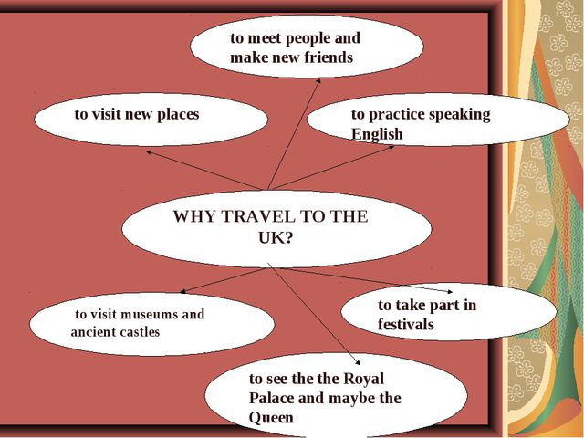 WHY TRAVEL TO THE UK? to practice speaking English to visit new places to mee...