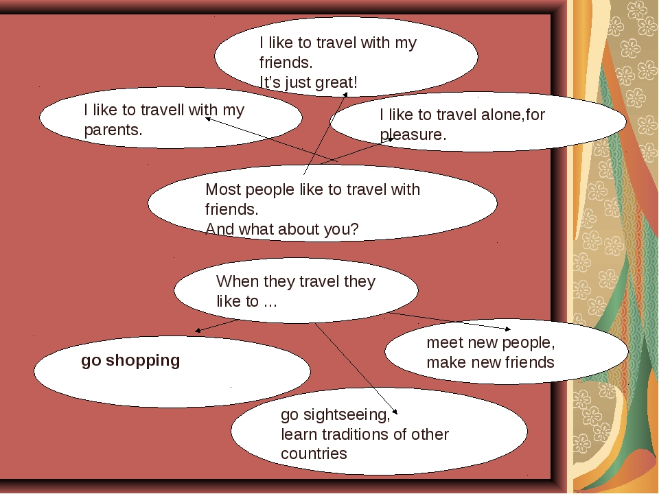 Most people like to travel with friends. And what about you? I like to travel...