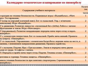 Календарно-тематическое планирование по пионерболу № занятия Содержание учебн
