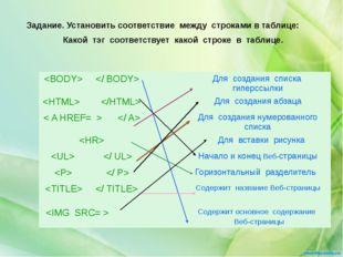 . В папке ГОРОСКОП дан WEB-сайт «ГОРОСКОП» для трех знаков зодиака, состоящий