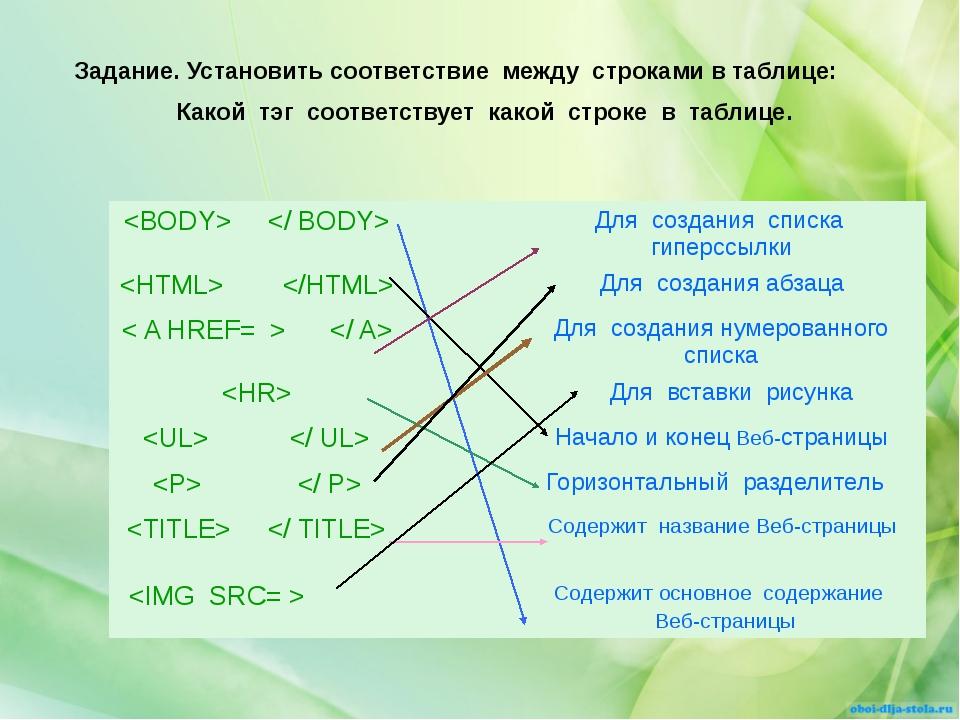 . В папке ГОРОСКОП дан WEB-сайт «ГОРОСКОП» для трех знаков зодиака, состоящий...