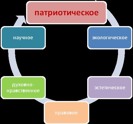 http://school4serpuhov.ru/images/clip_image002.png