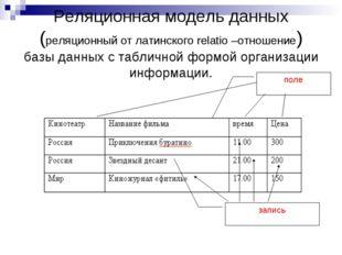 Реляционная модель данных (реляционный от латинского relatio –отношение) базы