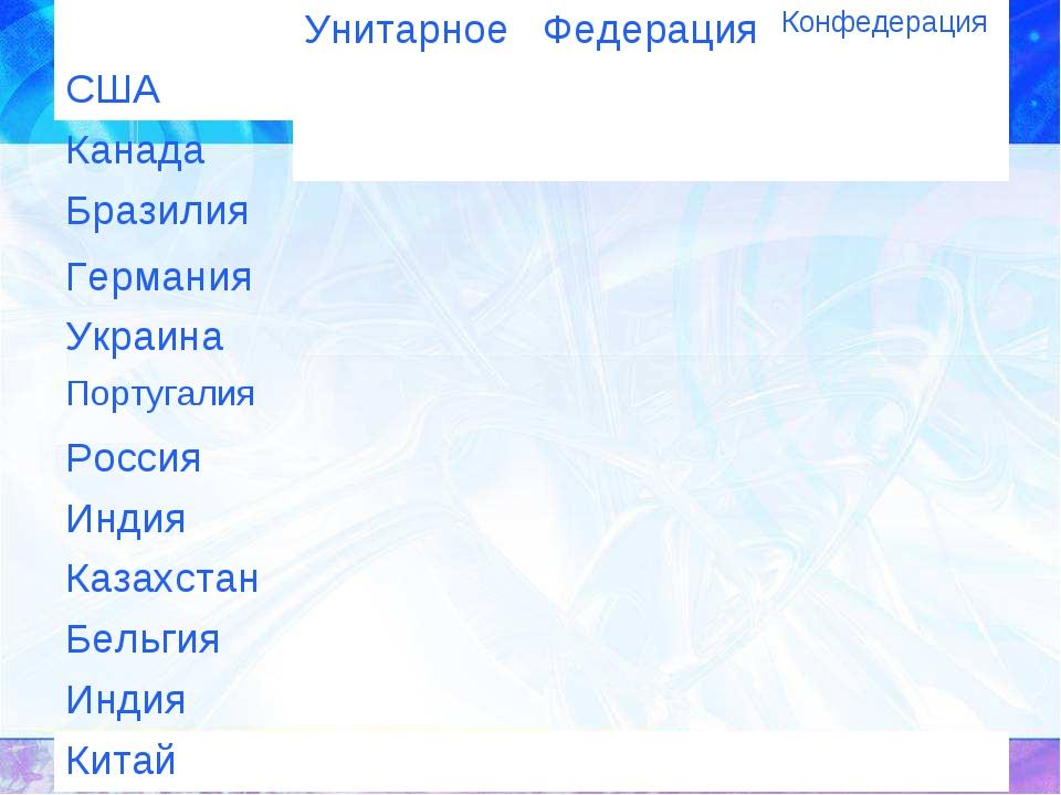 Германия Украина Португалия Россия Индия Казахстан Бельгия...