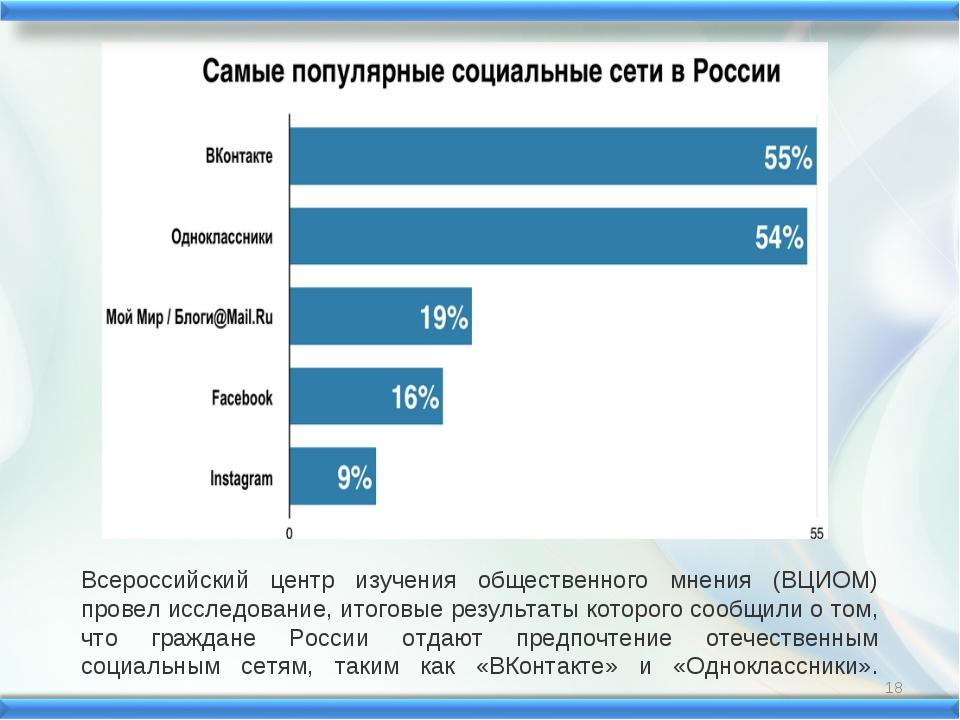 Всероссийский центр изучения общественного мнения (ВЦИОМ) провел исследование...