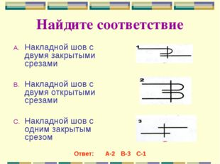 Найдите соответствие Накладной шов с двумя закрытыми срезами Накладной шов с