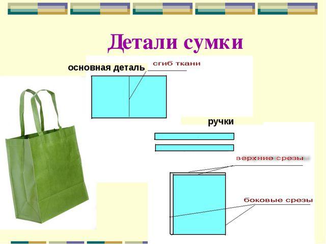 Детали сумки основная деталь ручки