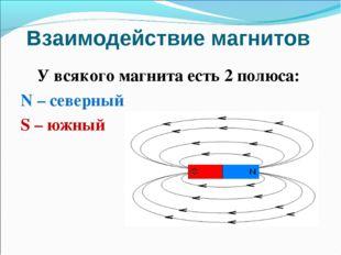 Взаимодействие магнитов У всякого магнита есть 2 полюса: N – северный S – южный
