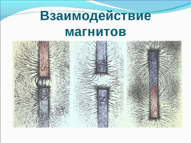Взаимодействие магнитов
