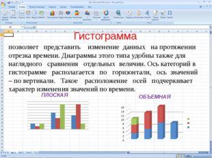 Гистограмма ПЛОСКАЯ ОБЪЕМНАЯ позволяет представить изменение данных на протяж