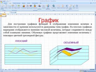 График ПЛОСКИЙ ОБЪЕМНЫЙ Для построения графиков функций и отображения изменен