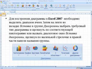 Для построения диаграммы вExcel 2007 необходимо выделить диапазон ячеек Зат