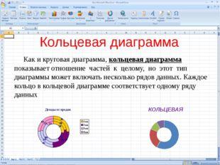 Кольцевая диаграмма Как и круговая диаграмма, кольцевая диаграмма показывает