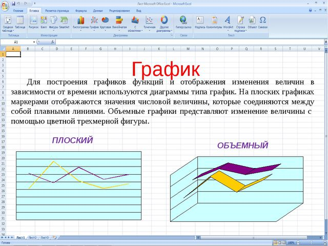 График ПЛОСКИЙ ОБЪЕМНЫЙ Для построения графиков функций и отображения изменен...