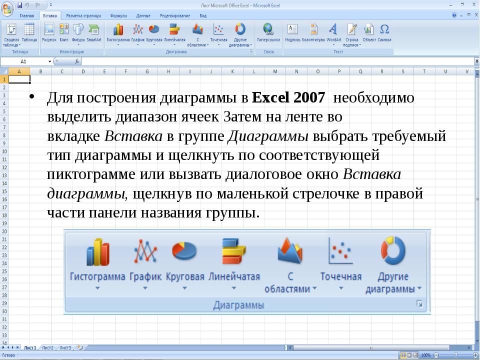 Для построения диаграммы вExcel 2007 необходимо выделить диапазон ячеек Зат...
