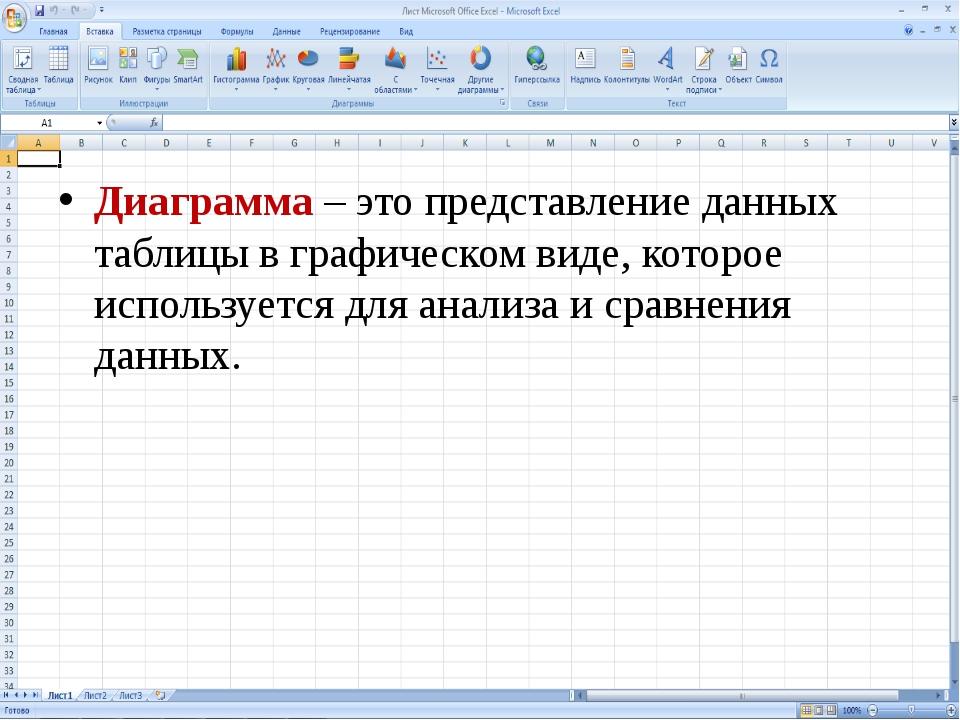 Диаграмма– это представление данных таблицы в графическом виде, которое исп...