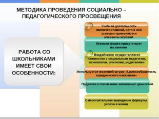МЕТОДИКА ПРОВЕДЕНИЯ СОЦИАЛЬНО – ПЕДАГОГИЧЕСКОГО ПРОСВЕЩЕНИЯ Учебная деятельно