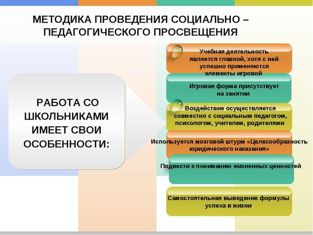 МЕТОДИКА ПРОВЕДЕНИЯ СОЦИАЛЬНО – ПЕДАГОГИЧЕСКОГО ПРОСВЕЩЕНИЯ Учебная деятельно...