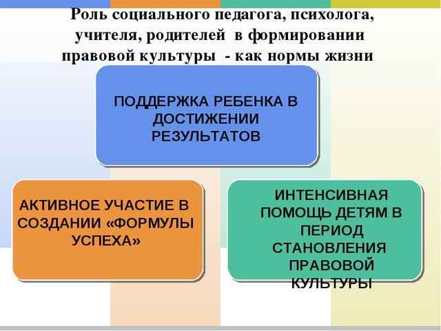 Роль социального педагога, психолога, учителя, родителей в формировании прав...