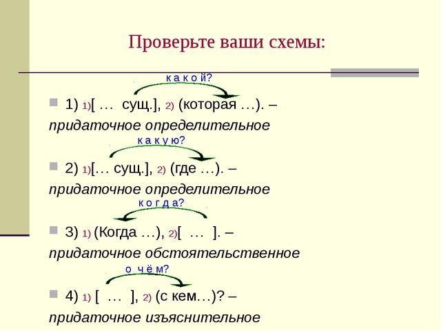 Проверьте ваши схемы: 1) 1)[ … сущ.], 2) (которая …). – придаточное определит...