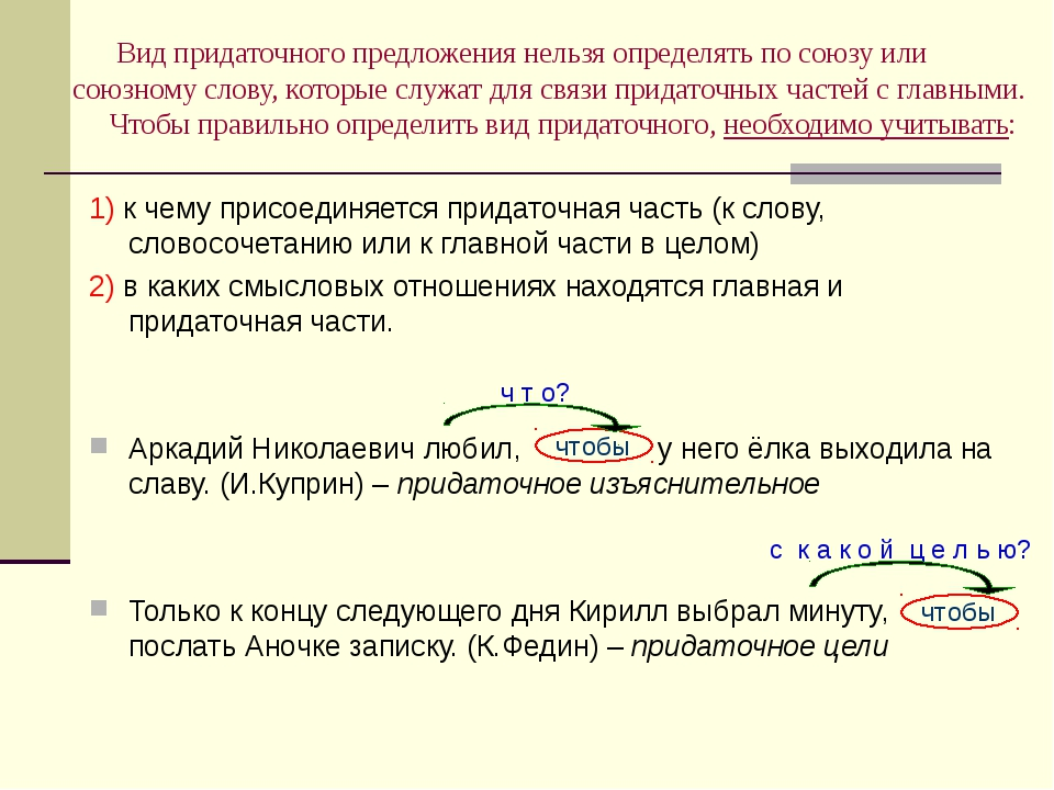 Вид придаточного предложения нельзя определять по союзу или союзному слову,...