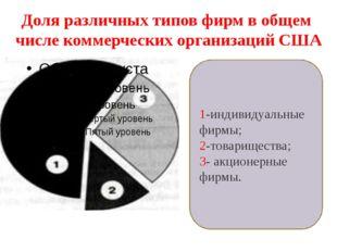 1-индивидуальные фирмы; 2-товарищества; 3- акционерные фирмы. Доля различных