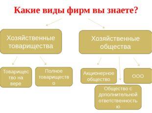 Хозяйственные общества Хозяйственные товарищества Какие виды фирм вы знаете?