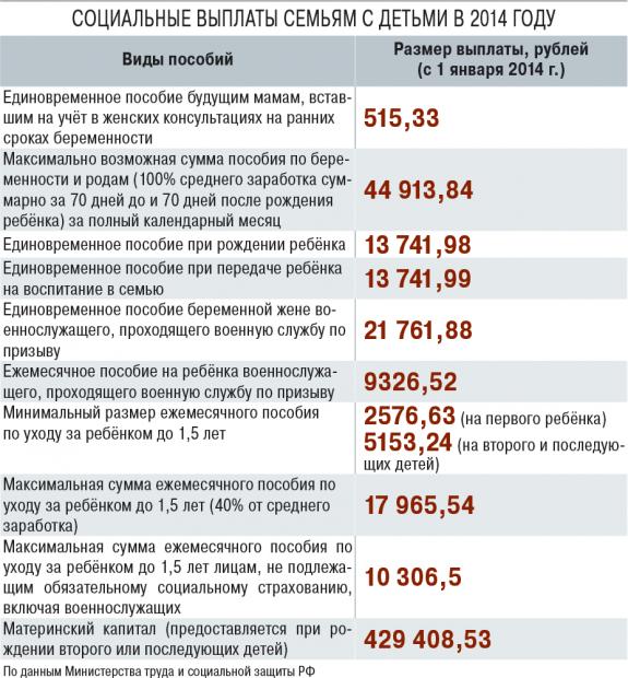 http://www.demoscope.ru/weekly/2014/0583/img/g_graf06.png
