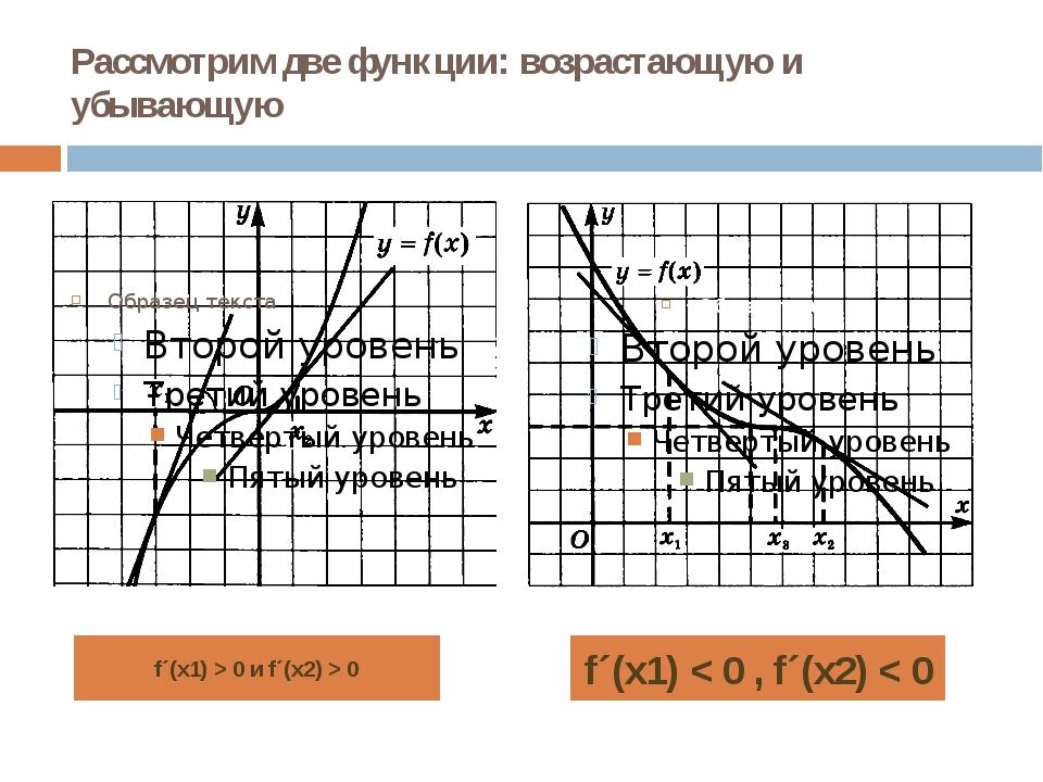 Рассмотрим две функции: возрастающую и убывающую f´(х1) > 0 и f´(х2) > 0 f´(х...