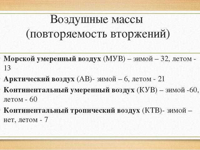 Воздушные массы (повторяемость вторжений) Морской умеренный воздух (МУВ) – зи...