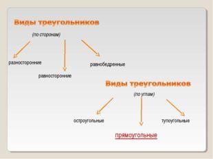 (по сторонам) (по углам) разносторонние равносторонние равнобедренные остроуг