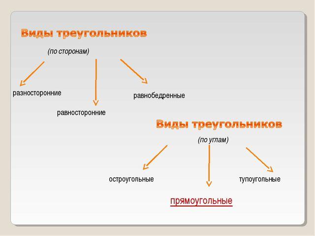 (по сторонам) (по углам) разносторонние равносторонние равнобедренные остроуг...