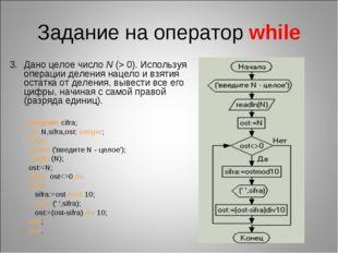 Задание на оператор while Дано целое числоN (>0). Используя операции делени