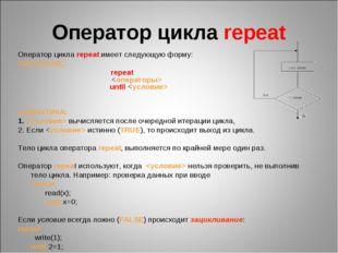 Оператор цикла repeat Оператор цикла repeat имеет следующую форму: СИНТАКСИС: