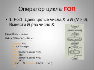 Оператор цикла FOR 1. For1. Даны целые числаK иN (N>0). Вывести Nраз чис