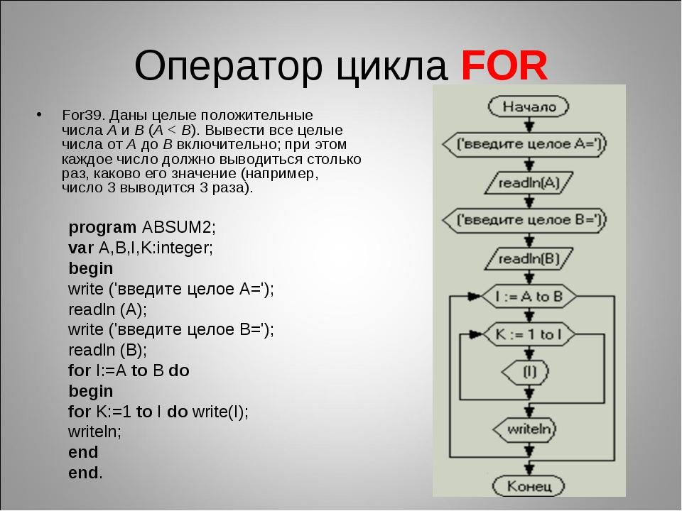 Оператор цикла FOR For39. Даны целые положительные числаA иB (A