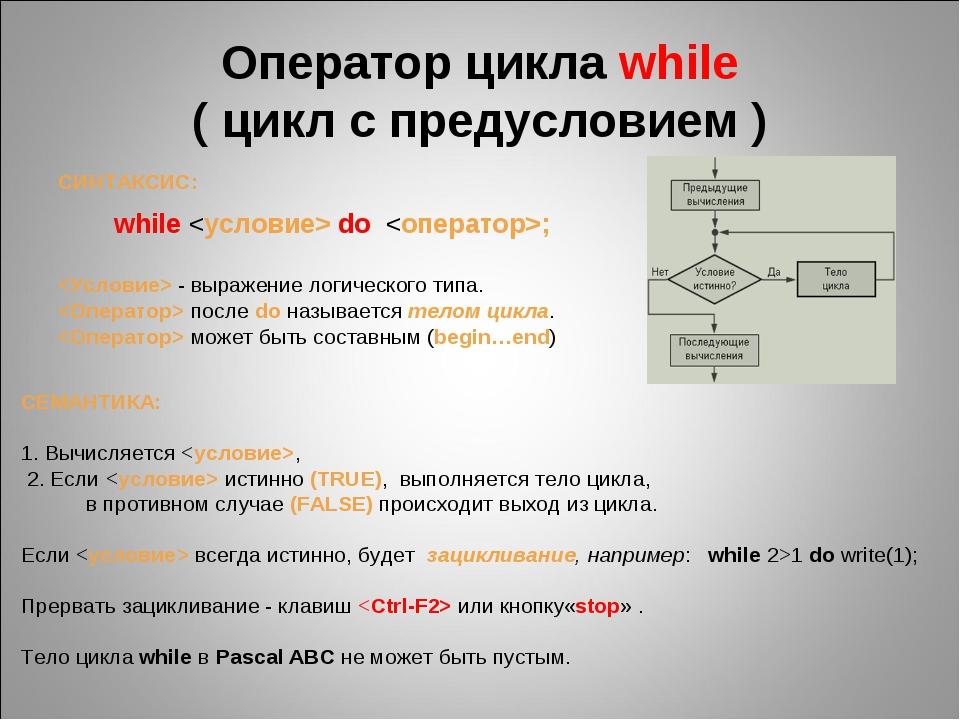Оператор цикла while ( цикл с предусловием ) СИНТАКСИС: while  do ;  - выраже...