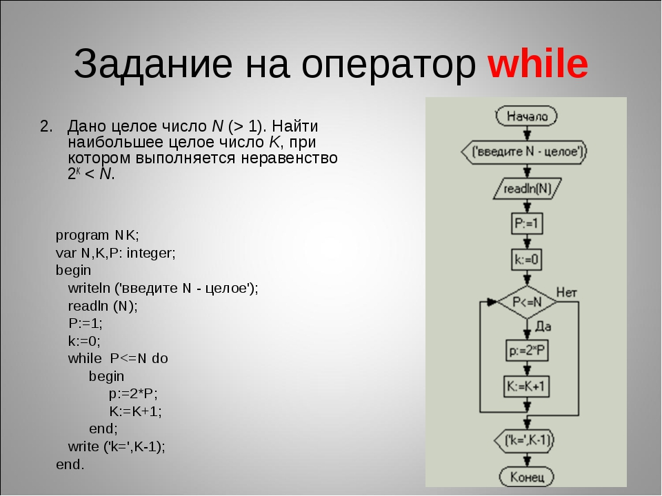 Задание на оператор while Дано целое числоN (>1). Найти наибольшее целое чи...