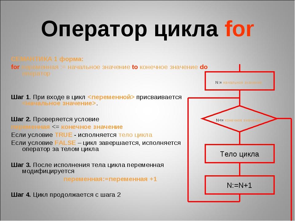 Оператор цикла for СЕМАНТИКА 1 форма: for переменная := начальное значение to...