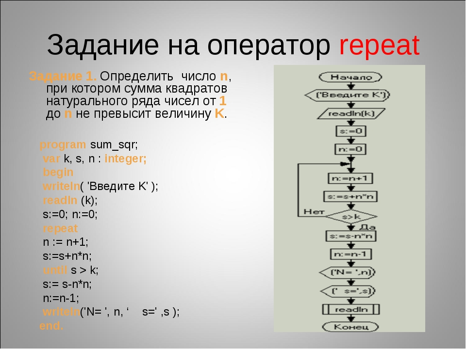 Задание на оператор repeat Задание 1. Определить число n, при котором сумма...