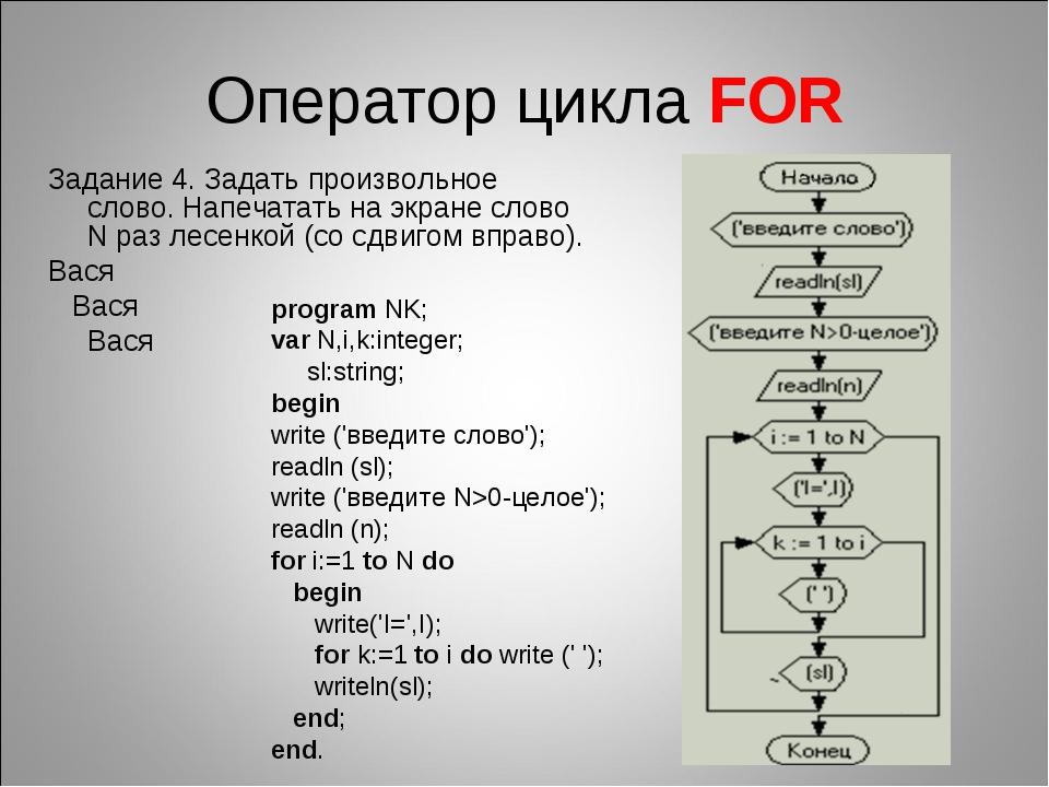 Оператор цикла FOR Задание 4. Задать произвольное слово. Напечатать на экране...