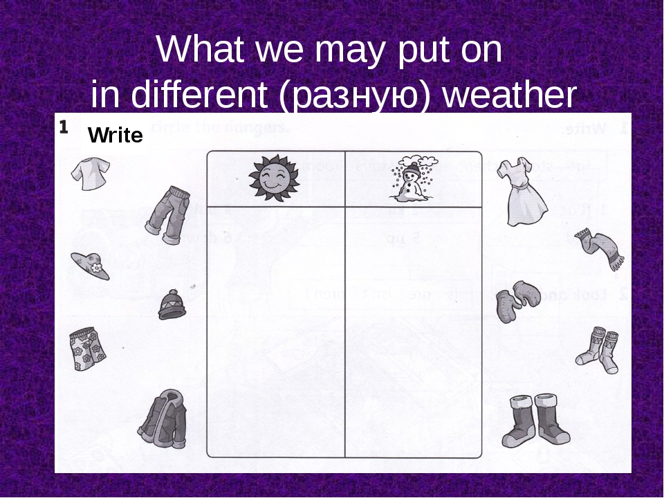 What we may put on in different (разную) weather Write