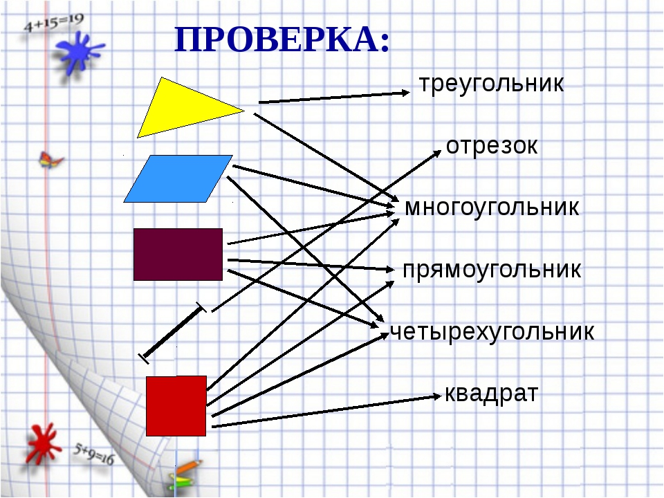 треугольник отрезок многоугольник прямоугольник четырехугольник квадрат ПРОВЕ...