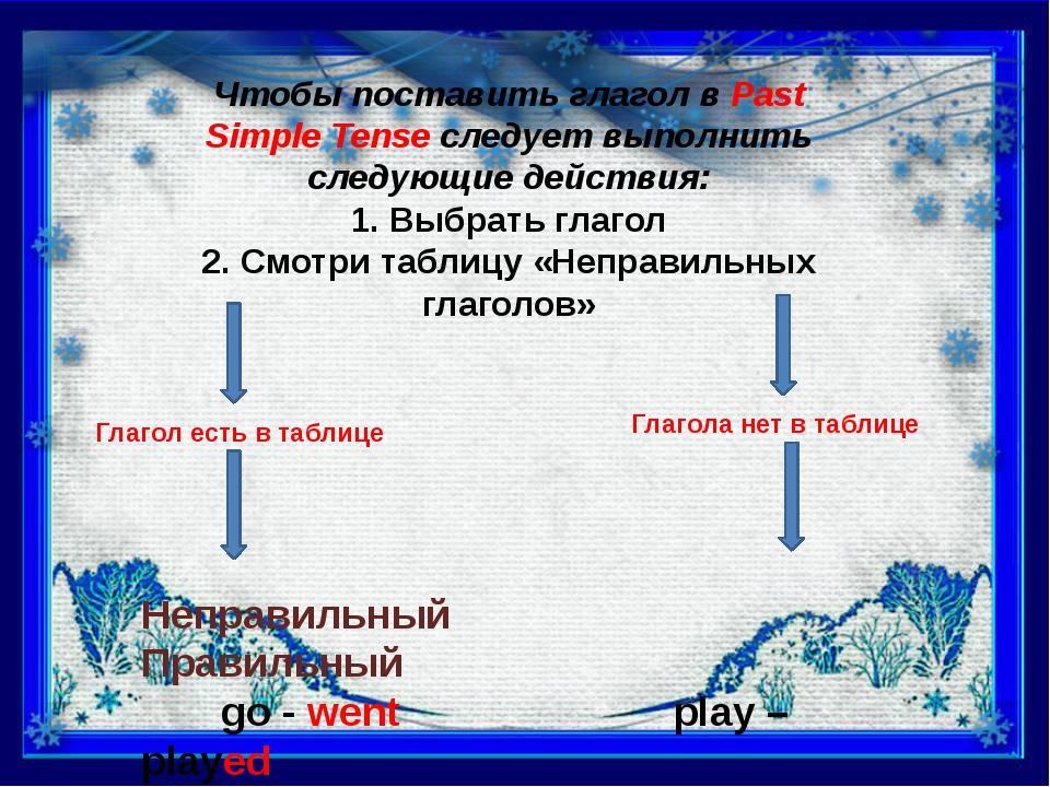 Чтобы поставить глагол в Past Simple Tense следует выполнить следующие действ...