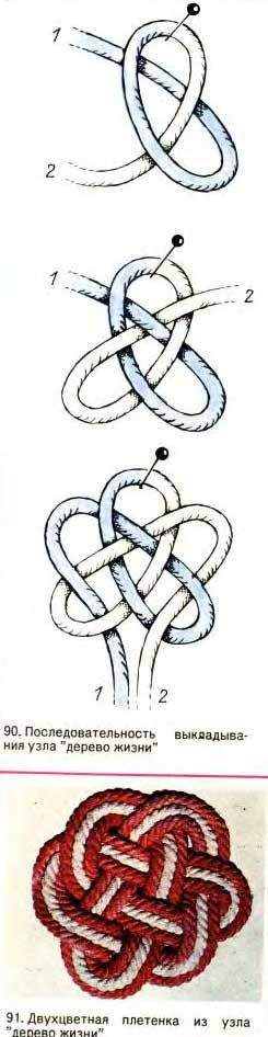 Схема плетения узла - дерево жизни