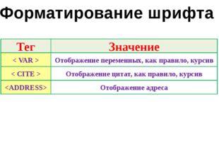 Тег Значение < VAR > Отображение переменных, как правило, курсив Форматирован