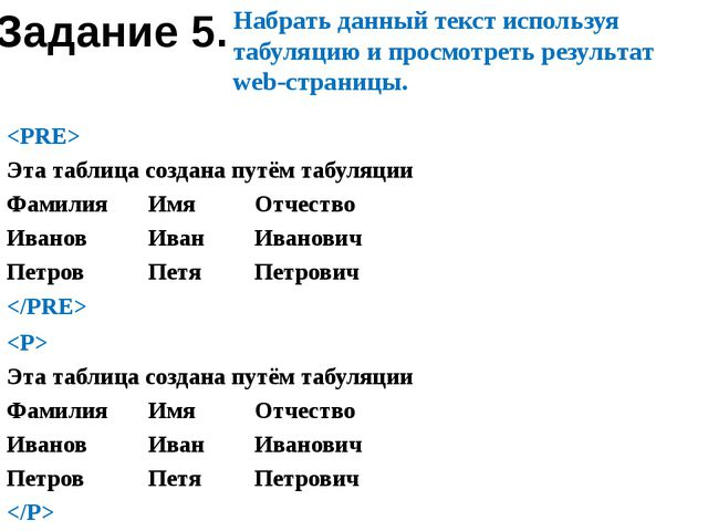 Эта таблица создана путём табуляции ФамилияИмяОтчество ИвановИванИва...
