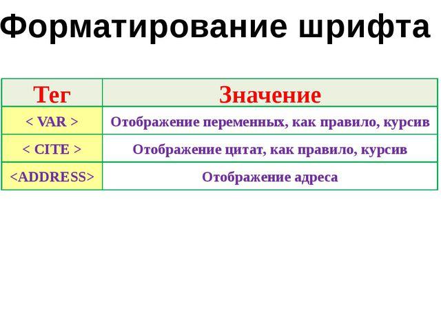 Тег Значение < VAR > Отображение переменных, как правило, курсив Форматирован...