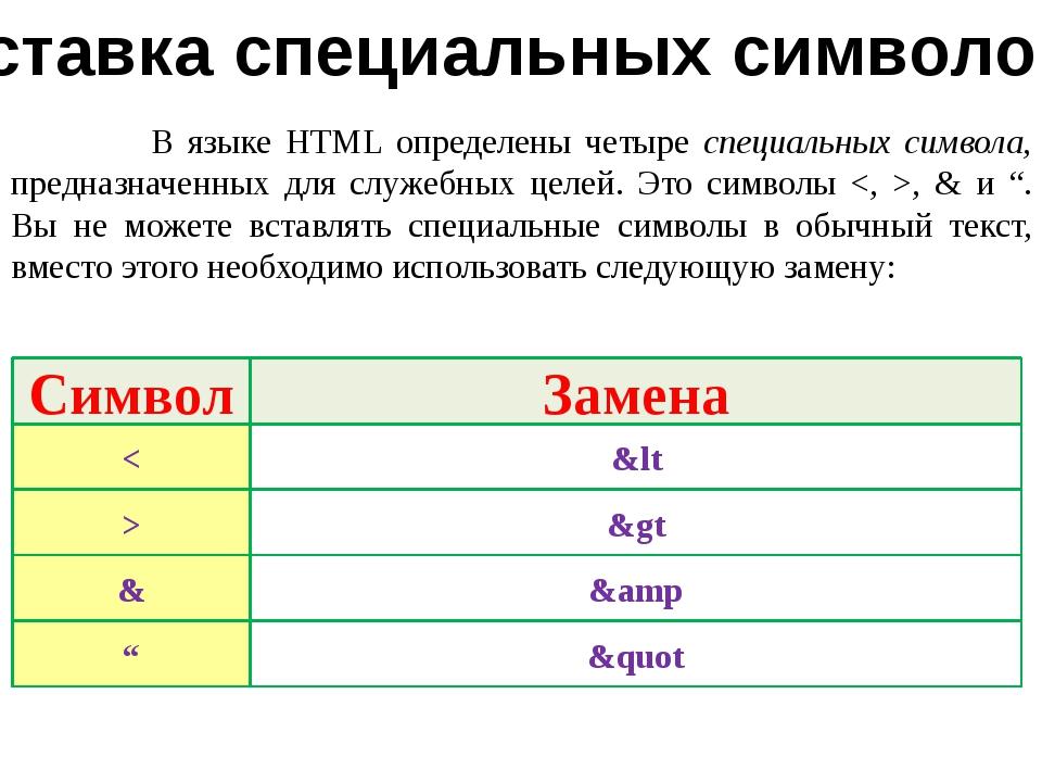 В языке HTML определены четыре специальных символа, предназначенных для служ...