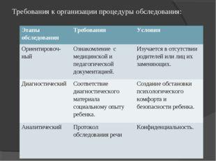 Требования к организации процедуры обследования:   Этапы обследования Тр